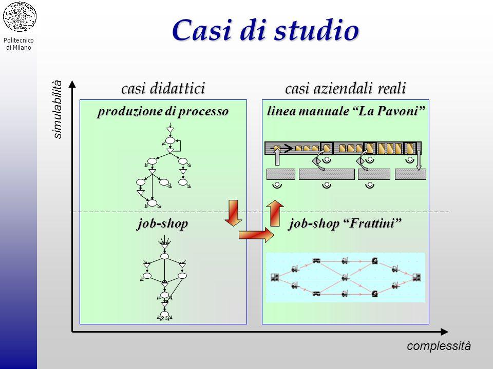 Politecnico di Milano Casi di studio complessità simulabilità casi didattici casi aziendali reali linea manuale La Pavoni job-shop job-shop Frattini p