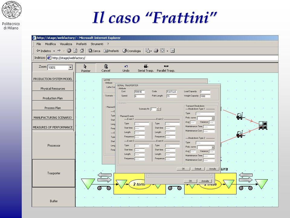 Politecnico di Milano modello logico Il caso Frattini reparto torniturareparto fresatura 2 torni2 frese modello di simulazione Silk