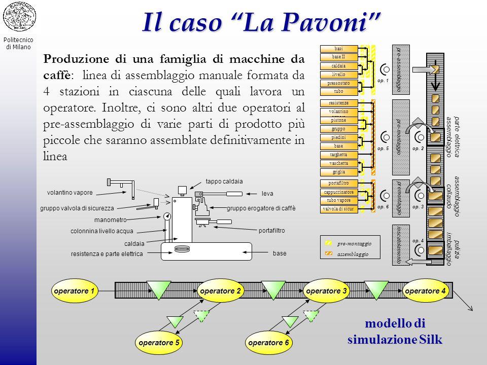 Politecnico di Milano Il caso La Pavoni caldaia portafiltro base leva gruppo valvola di sicurezza colonnina livello acqua manometro tappo caldaia grup