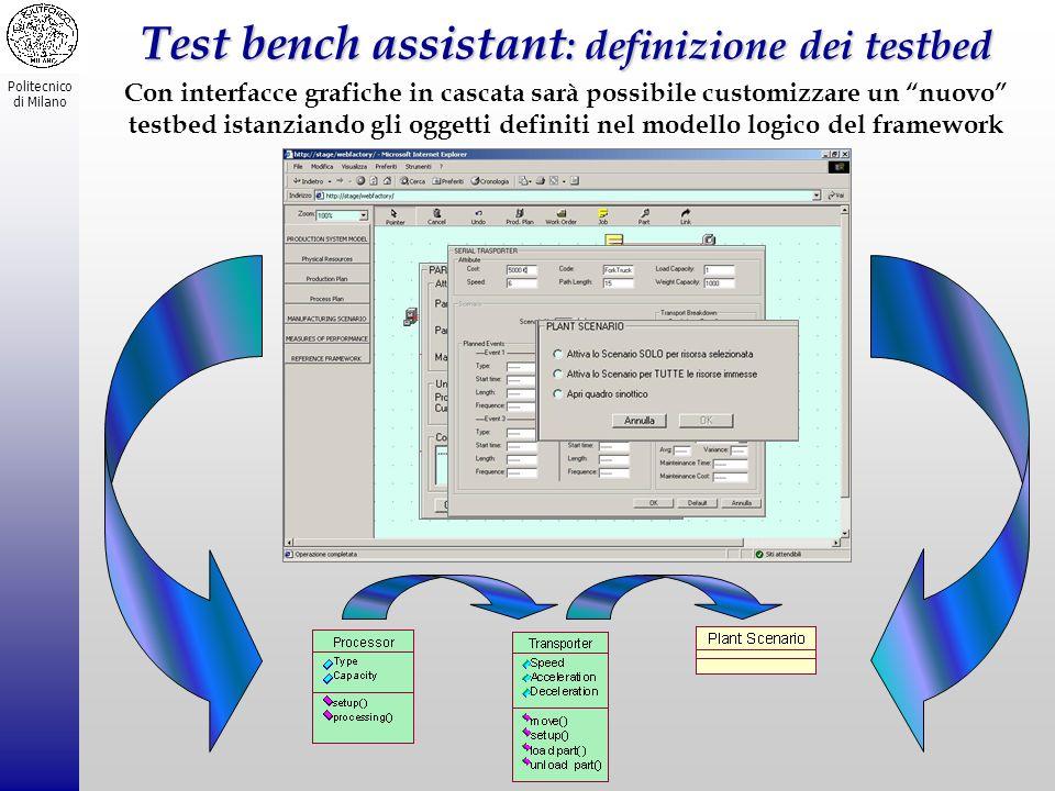 Politecnico di Milano Test bench assistant : definizione dei testbed Con interfacce grafiche in cascata sarà possibile customizzare un nuovo testbed i