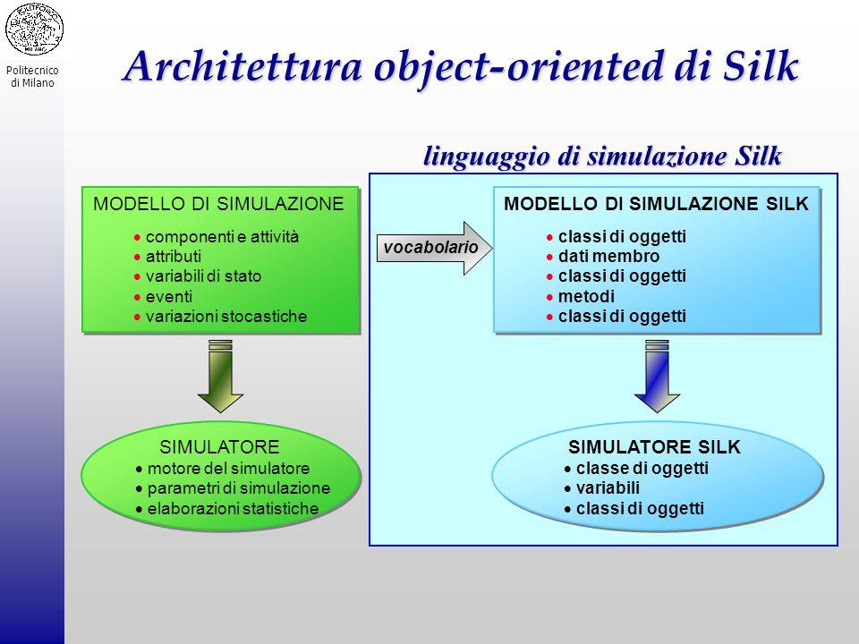 Politecnico di Milano linguaggio di simulazione Silk Architettura object-oriented di Silk vocabolario MODELLO DI SIMULAZIONE componenti e attività att
