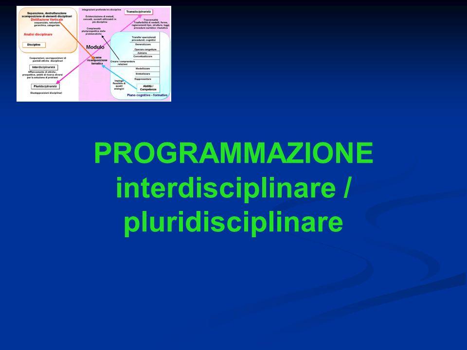 PROGRAMMAZIONE interdisciplinare / pluridisciplinare