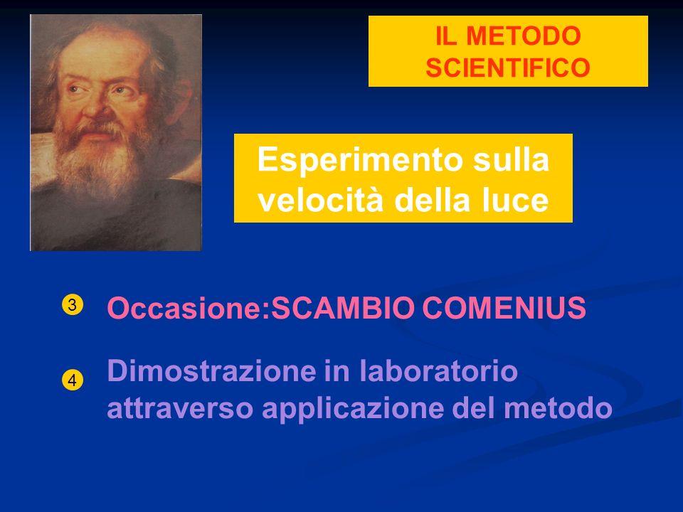 IL METODO SCIENTIFICO 1 2 Occasione:SCAMBIO COMENIUS 3 Dimostrazione in laboratorio attraverso applicazione del metodo 4 Esperimento sulla velocità de