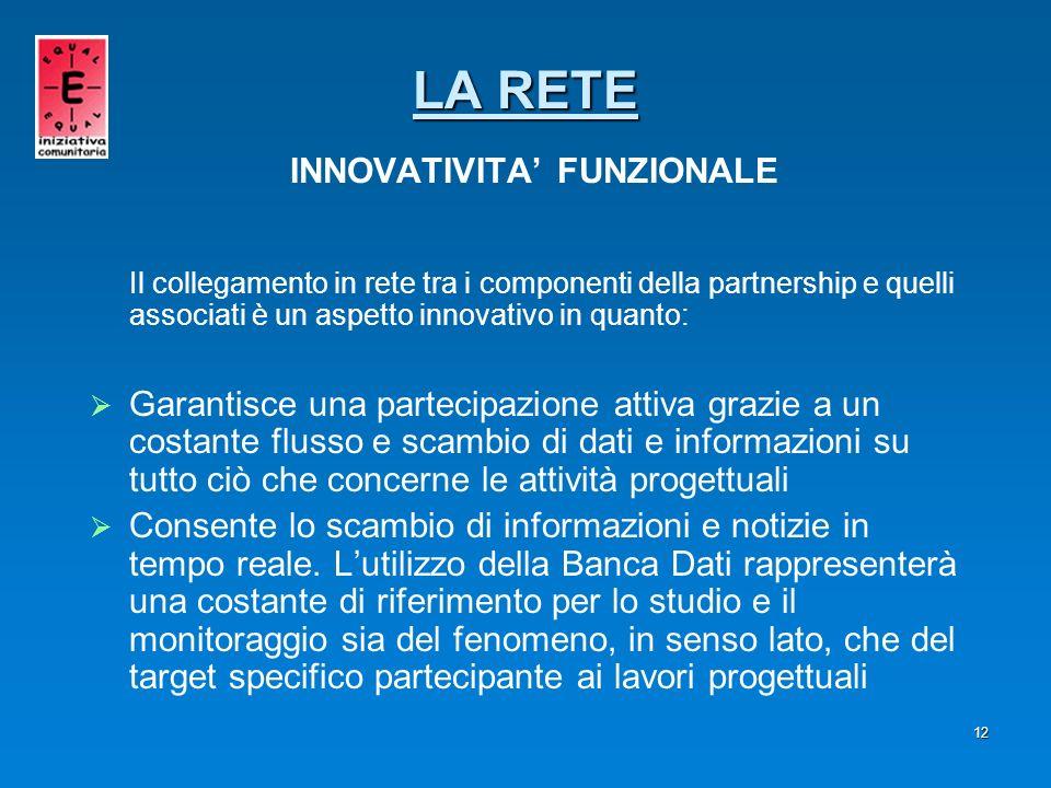 12 Il collegamento in rete tra i componenti della partnership e quelli associati è un aspetto innovativo in quanto: Garantisce una partecipazione atti
