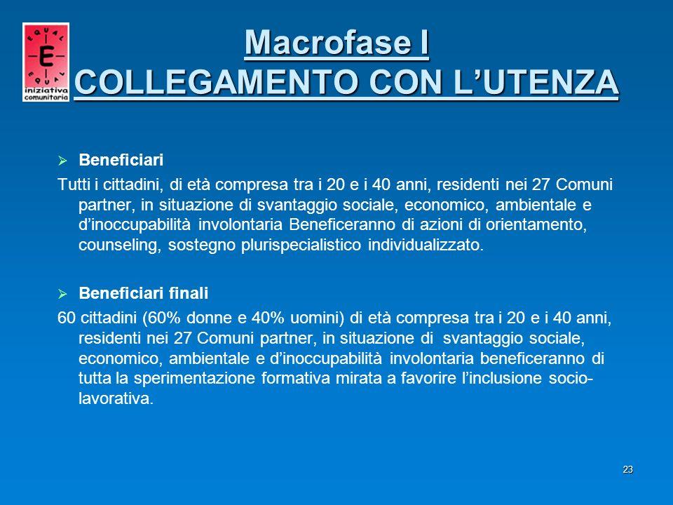 23 Beneficiari Tutti i cittadini, di età compresa tra i 20 e i 40 anni, residenti nei 27 Comuni partner, in situazione di svantaggio sociale, economic