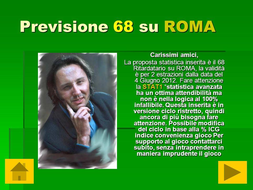 Previsione 68 su ROMA Carissimi amici, La proposta statistica inserita è il 68 Ritardatario su ROMA, la validità è per 2 estrazioni dalla data del 4 Giugno 2012.