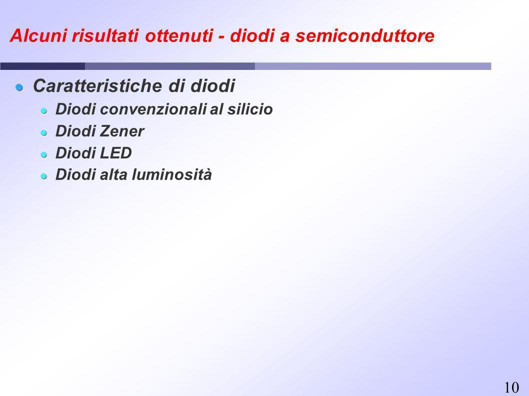 10 Alcuni risultati ottenuti - diodi a semiconduttore Caratteristiche di diodi Diodi convenzionali al silicio Diodi Zener Diodi LED Diodi alta luminosità