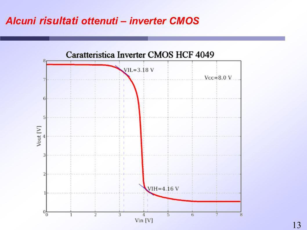 13 Alcuni risultati ottenuti – inverter CMOS