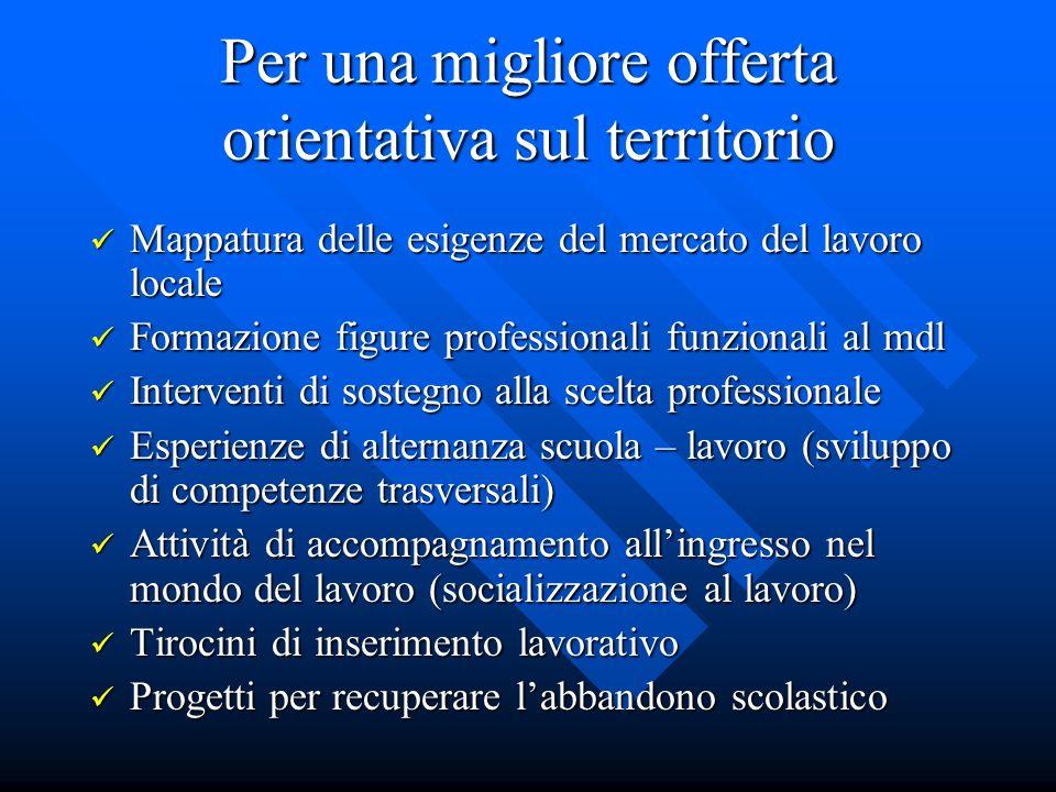 Per una migliore offerta orientativa sul territorio Mappatura delle esigenze del mercato del lavoro locale Mappatura delle esigenze del mercato del la