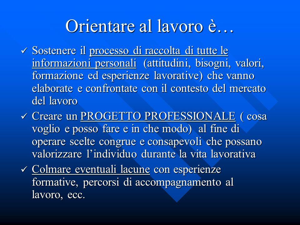 Orientare al lavoro è… Sostenere il processo di raccolta di tutte le informazioni personali (attitudini, bisogni, valori, formazione ed esperienze lav