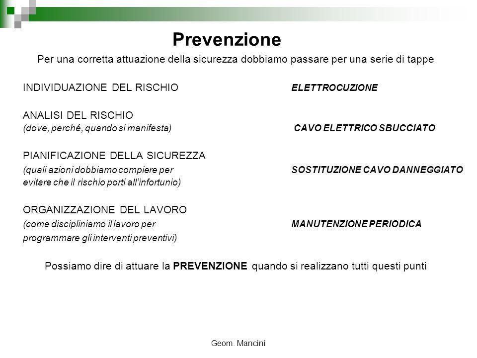 Geom. Mancini Prevenzione Per una corretta attuazione della sicurezza dobbiamo passare per una serie di tappe INDIVIDUAZIONE DEL RISCHIO ELETTROCUZION