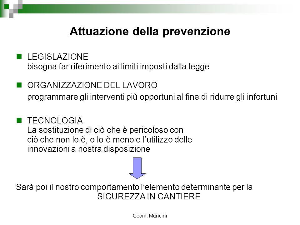 Geom. Mancini Attuazione della prevenzione LEGISLAZIONE bisogna far riferimento ai limiti imposti dalla legge ORGANIZZAZIONE DEL LAVORO programmare gl