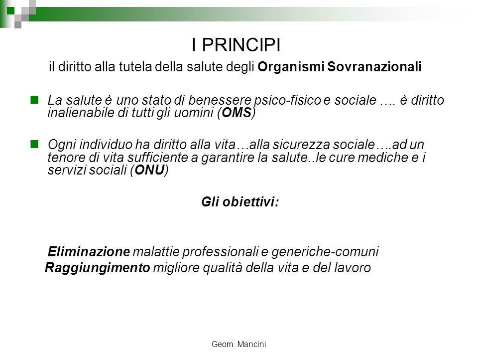 Geom. Mancini I PRINCIPI il diritto alla tutela della salute degli Organismi Sovranazionali La salute è uno stato di benessere psico-fisico e sociale