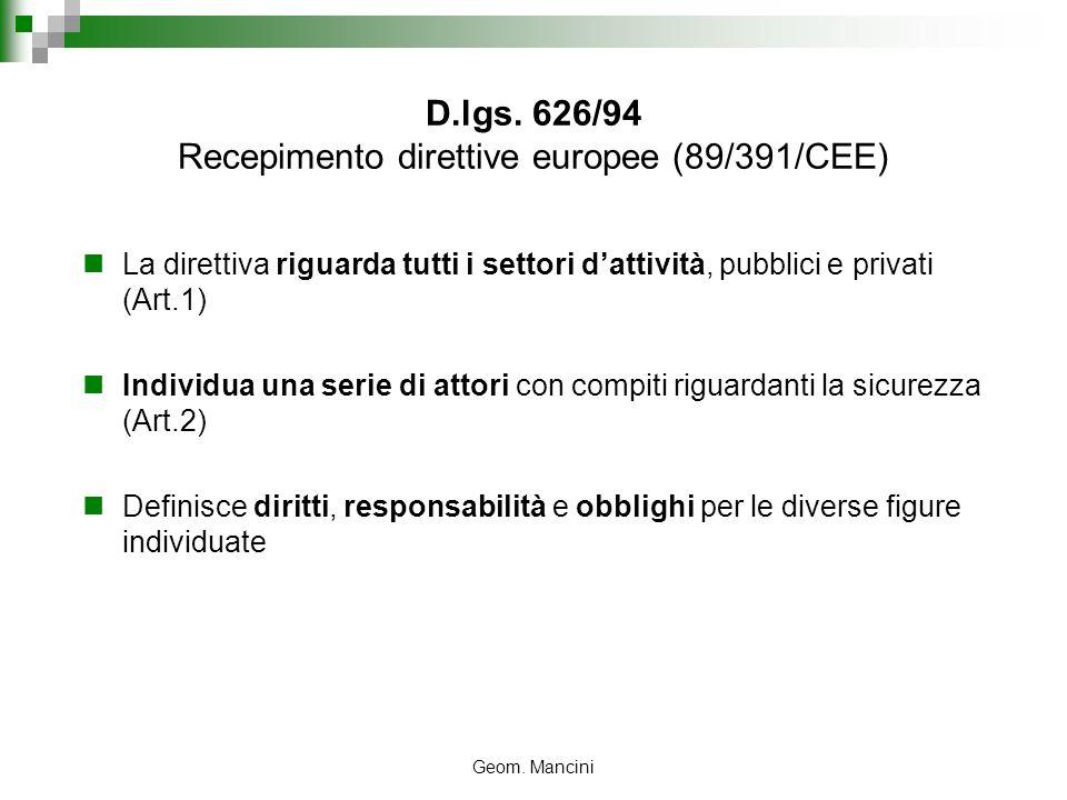 Geom. Mancini D.lgs. 626/94 Recepimento direttive europee (89/391/CEE) La direttiva riguarda tutti i settori dattività, pubblici e privati (Art.1) Ind