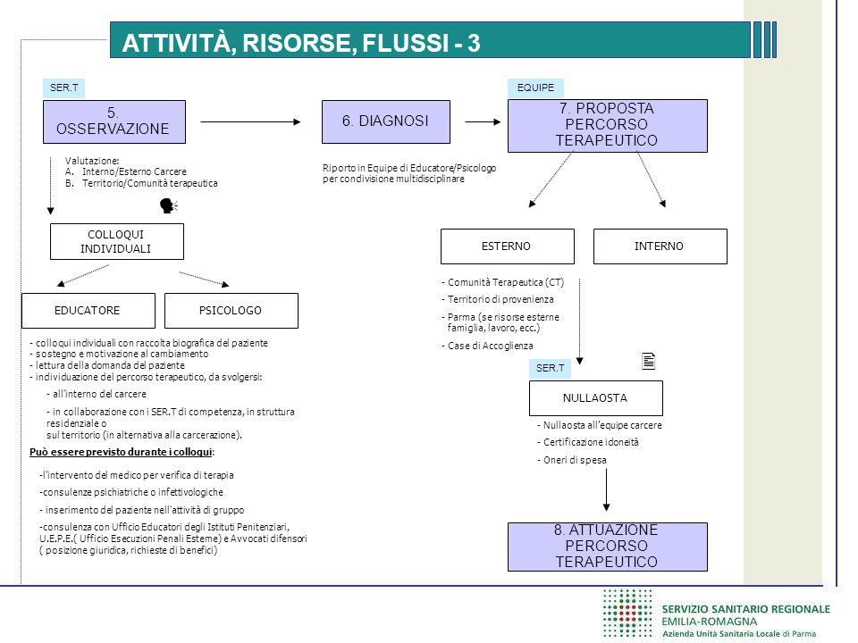 ATTIVITÀ, RISORSE, FLUSSI - 3 5.