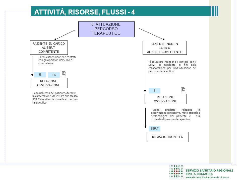 ATTIVITÀ, RISORSE, FLUSSI - 4 PAZIENTE IN CARICO AL SER.T COMPETENTE 8.