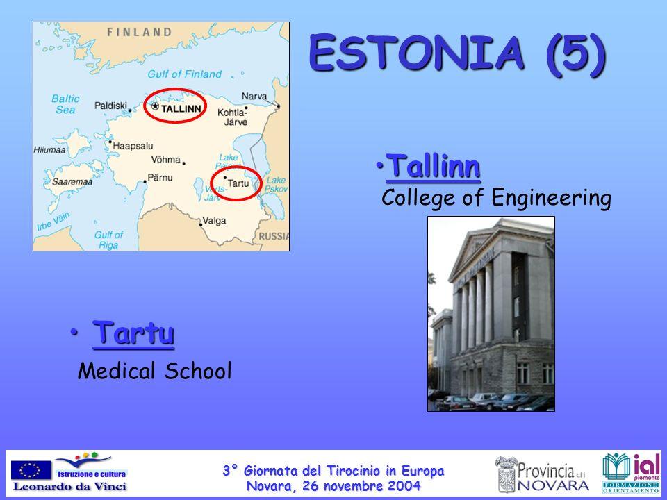 TallinnTallinn College of Engineering ESTONIA (5) Tartu Tartu Medical School 3° Giornata del Tirocinio in Europa Novara, 26 novembre 2004