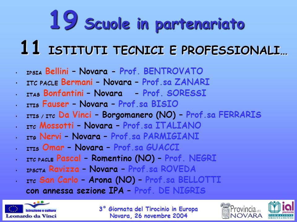 11 ISTITUTI TECNICI E PROFESSIONALI… IPSIA Bellini – Novara - Prof.