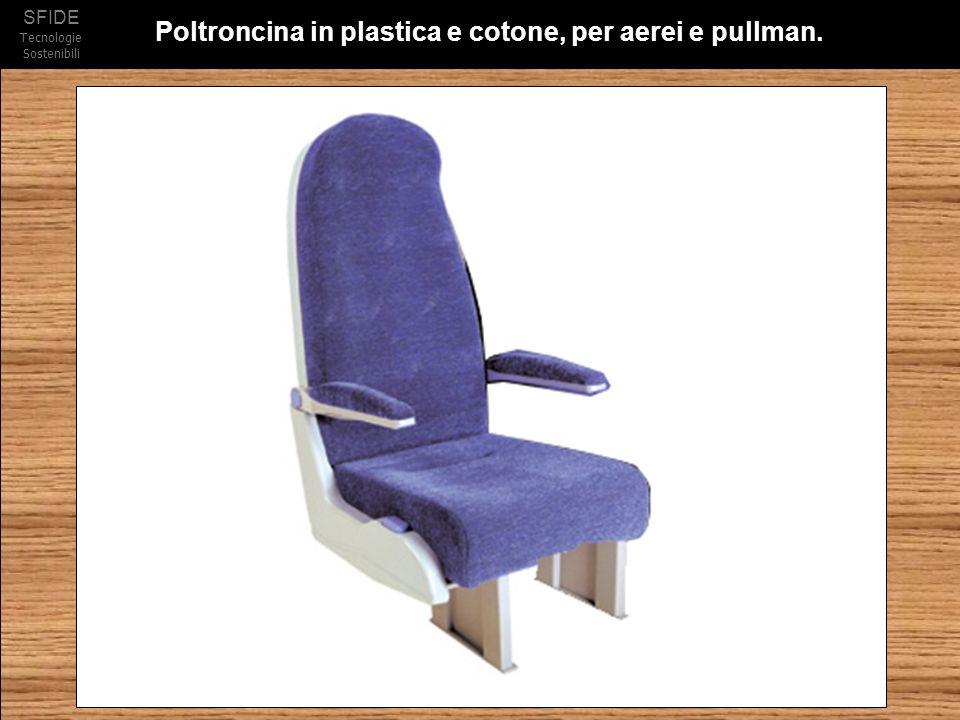 SFIDE Tecnologie Sostenibili Poltroncina in plastica e cotone, per aerei e pullman.