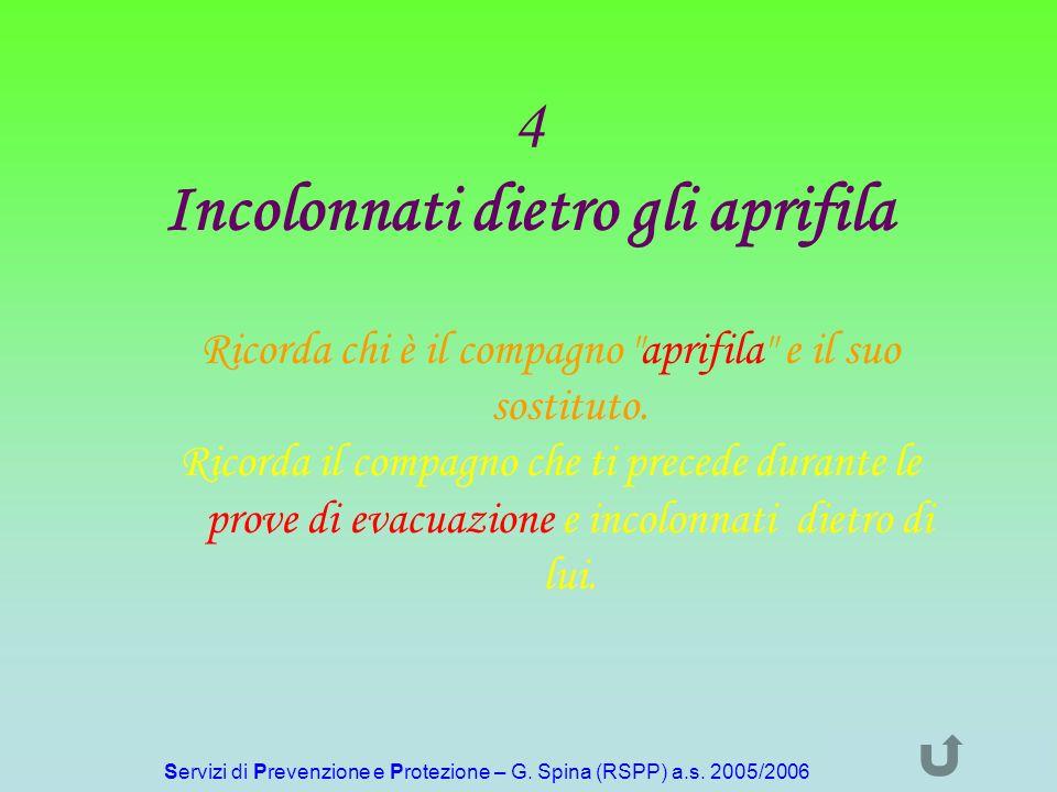 Servizi di Prevenzione e Protezione – G. Spina (RSPP) a.s. 2005/2006 4 Incolonnati dietro gli aprifila Ricorda chi è il compagno