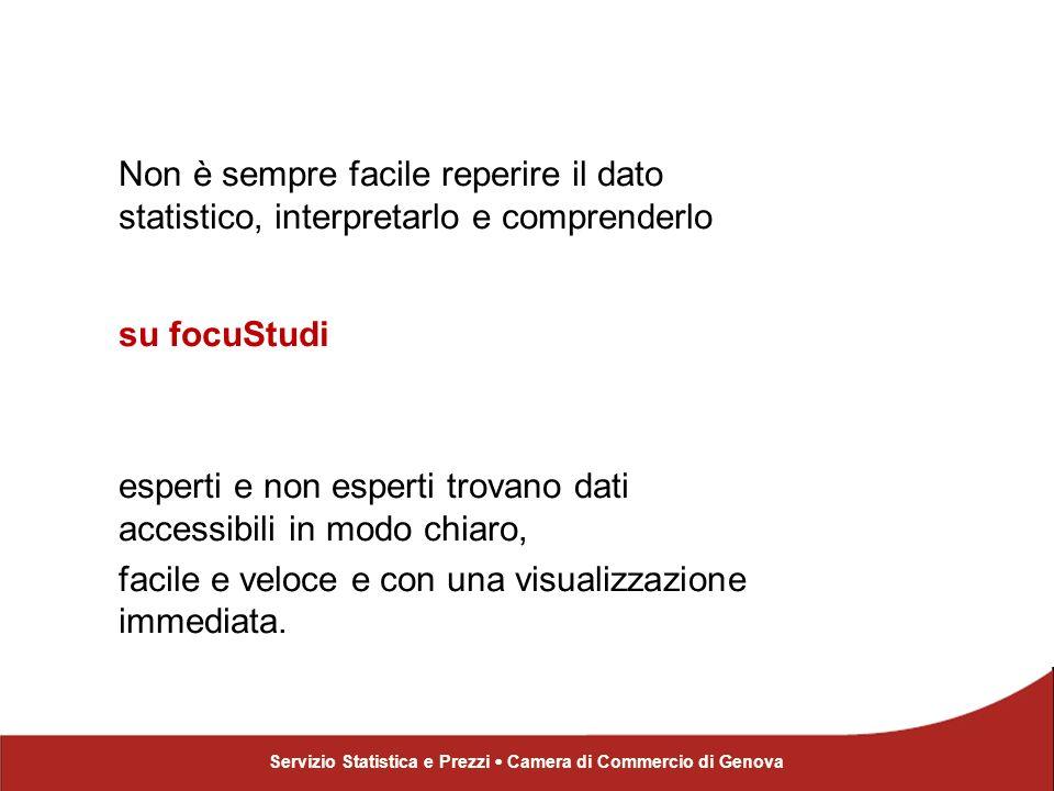 focuStudi mette a disposizione il patrimonio di dati statistici e studi della Camera di Commercio.