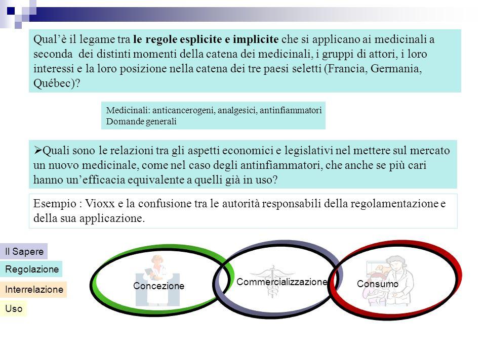 Concezione Commercializzazione Consumo Uso Interrelazione Regolazione Il Sapere Medicinali: anticancerogeni, analgesici, antinfiammatori Domande gener