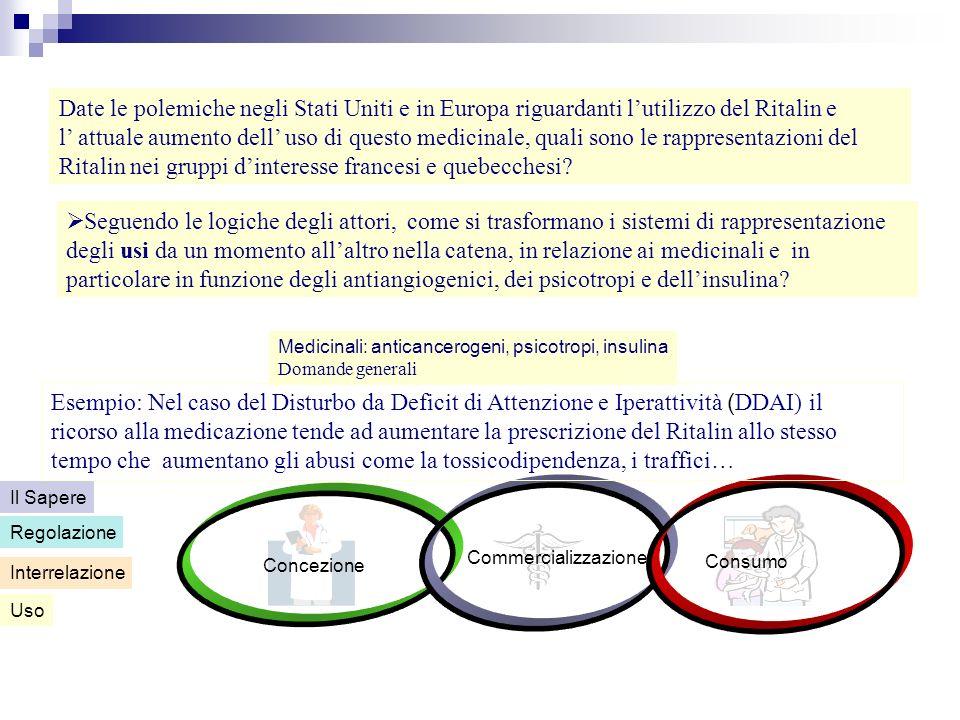 Concezione Commercializzazione Consumo Uso Interrelazione Regolazione Il Sapere Medicinali: anticancerogeni, psicotropi, insulina Domande generali Seg