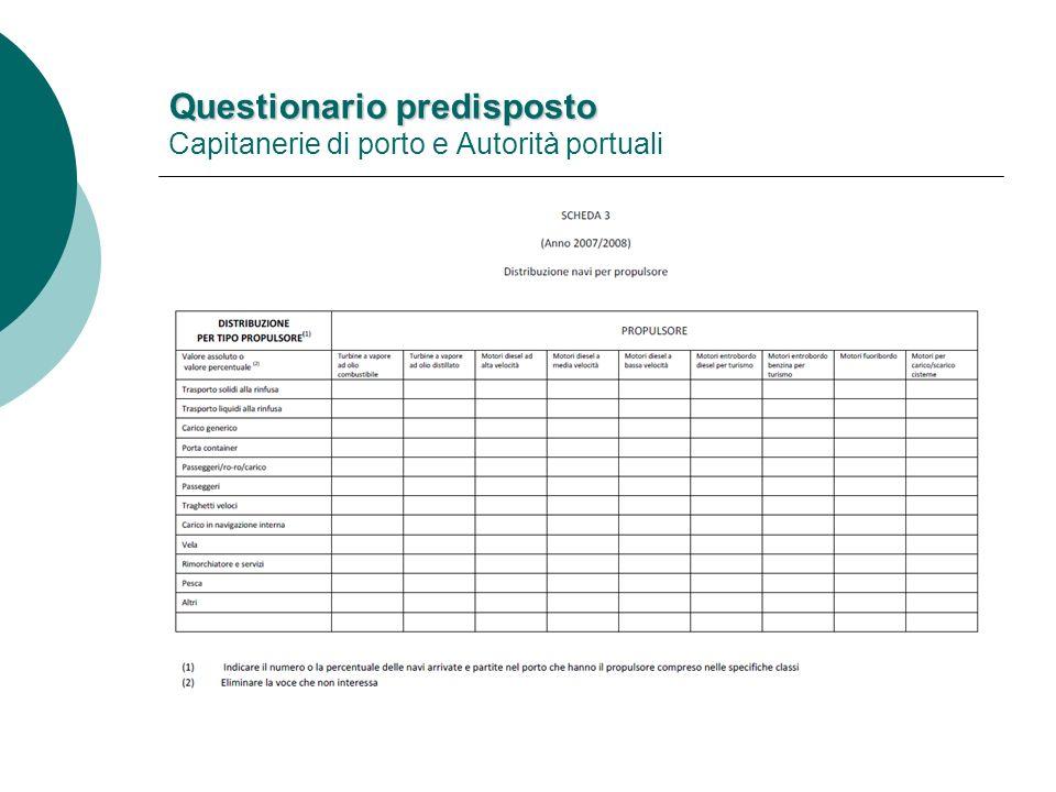 Questionario predisposto Questionario predisposto Capitanerie di porto e Autorità portuali