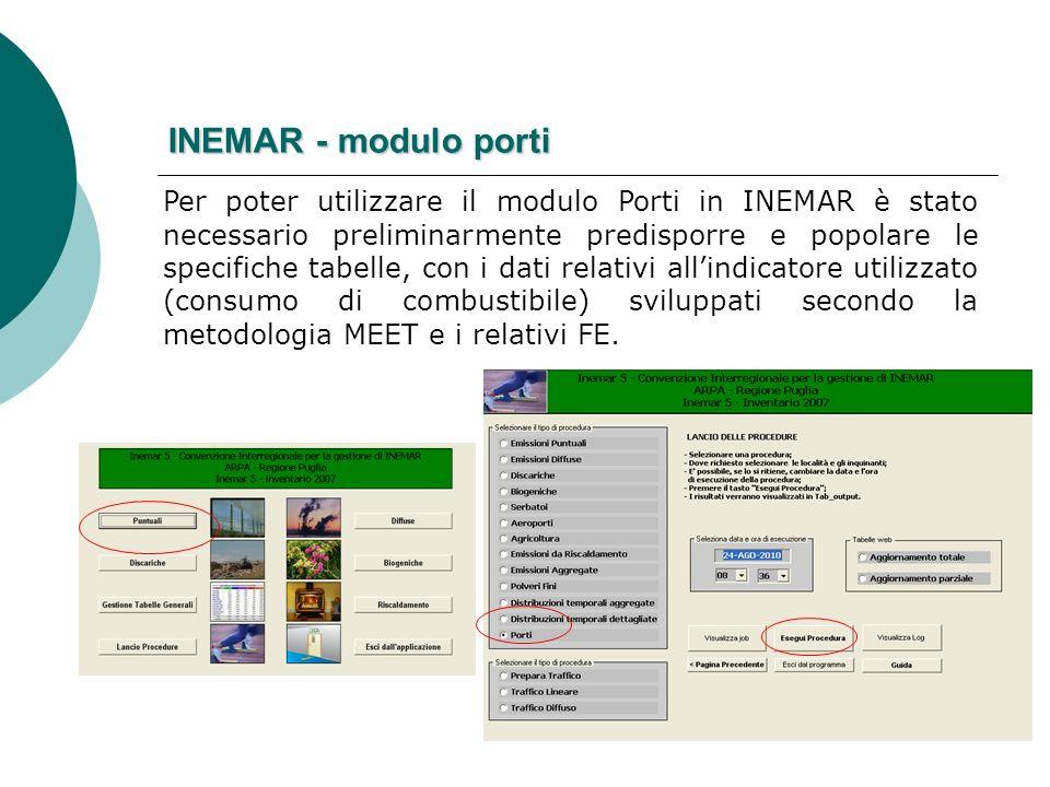 INEMAR - modulo porti Per poter utilizzare il modulo Porti in INEMAR è stato necessario preliminarmente predisporre e popolare le specifiche tabelle, con i dati relativi allindicatore utilizzato (consumo di combustibile) sviluppati secondo la metodologia MEET e i relativi FE.