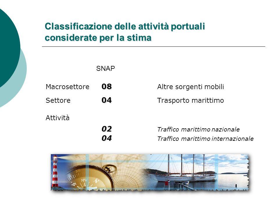 Classificazione delle attività portuali considerate per la stima 08 Macrosettore 08 Altre sorgenti mobili 04 Settore 04 Trasporto marittimo Attività 0