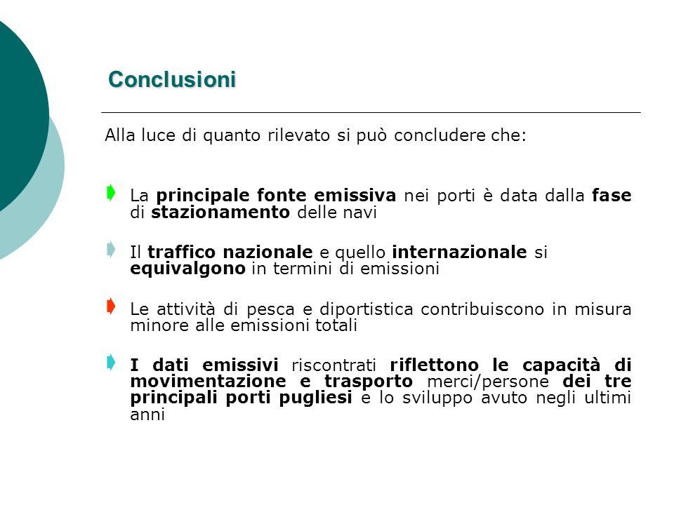 Conclusioni Alla luce di quanto rilevato si può concludere che: La principale fonte emissiva nei porti è data dalla fase di stazionamento delle navi I