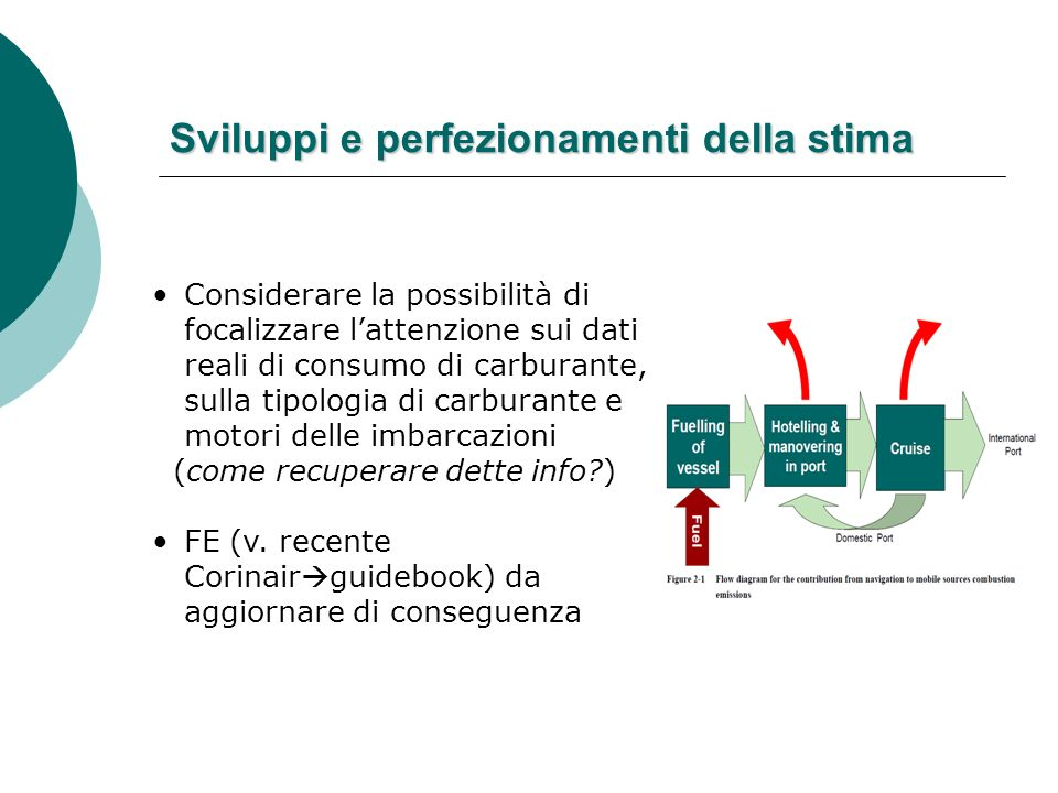 Sviluppi e perfezionamenti della stima Considerare la possibilità di focalizzare lattenzione sui dati reali di consumo di carburante, sulla tipologia di carburante e motori delle imbarcazioni (come recuperare dette info?) FE (v.