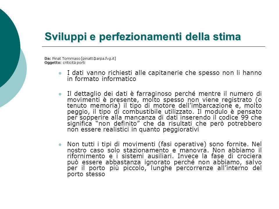 Sviluppi e perfezionamenti della stima Da: Pinat Tommaso [pinatt@arpa.fvg.it] Oggetto: criticità porti I dati vanno richiesti alle capitanerie che spe