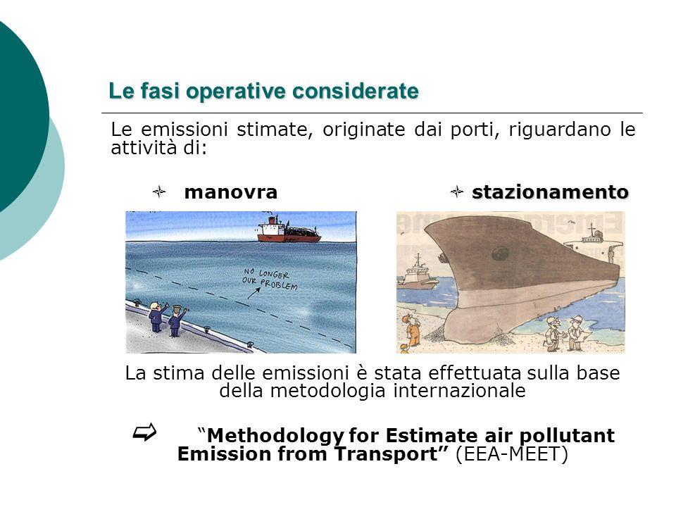 Le fasi operative considerate Le emissioni stimate, originate dai porti, riguardano le attività di: stazionamento manovra stazionamento La stima delle emissioni è stata effettuata sulla base della metodologia internazionale Methodology for Estimate air pollutant Emission from Transport (EEA-MEET)
