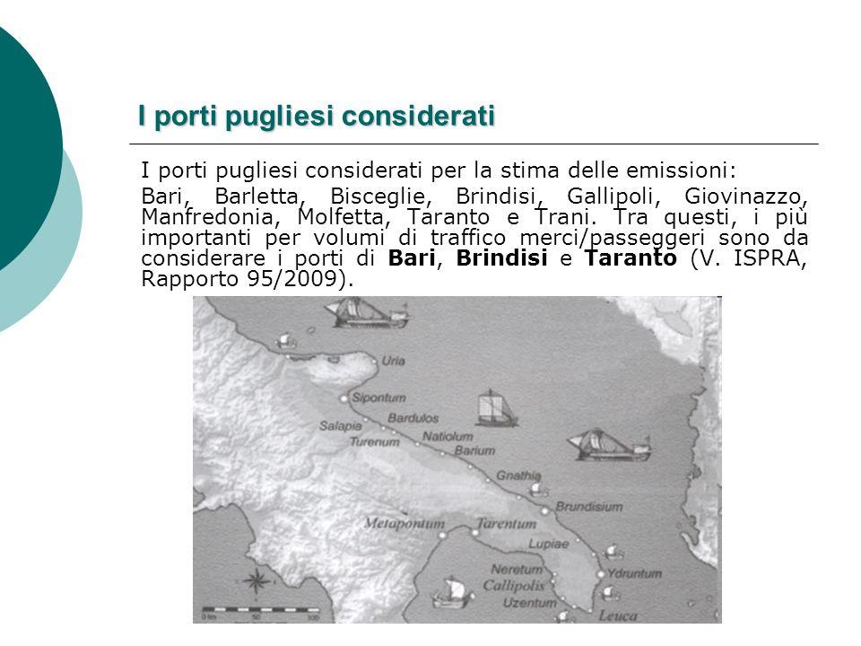 I porti pugliesi considerati I porti pugliesi considerati per la stima delle emissioni: Bari, Barletta, Bisceglie, Brindisi, Gallipoli, Giovinazzo, Manfredonia, Molfetta, Taranto e Trani.