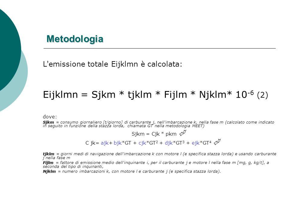 Metodologia L emissione totale Eijklmn è calcolata: Eijklmn = Sjkm * tjklm * Fijlm * Njklm* 10 -6 (2) dove: Sjkm Sjkm = consumo giornaliero [t/giorno] di carburante j, nell imbarcazione k, nella fase m (calcolato come indicato in seguito in funzione della stazza lorda, chiamata GT nella metodologia MEET) Sjkm = Cjk * pkm C jk= ajk+ bjk*GT + cjk*GT 2 + djk*GT 3 + ejk*GT 4 tjklm tjklm = giorni medi di navigazione dell imbarcazione k con motore l (e specifica stazza lorda) e usando carburante j nella fase m Fijlm Fijlm = fattore di emissione medio dell inquinante i, per il carburante j e motore l nella fase m [mg, g, kg/t], a seconda del tipo di inquinanti, Njklm Njklm = numero imbarcazioni k, con motore l e carburante j (e specifica stazza lorda).