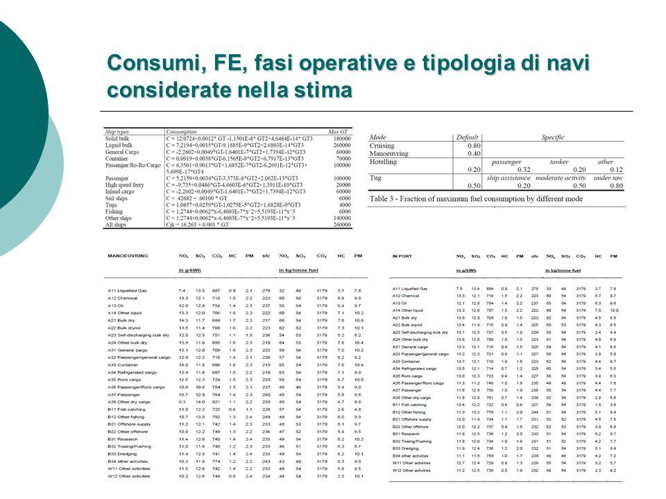 Consumi, FE, fasi operative e tipologia di navi considerate nella stima