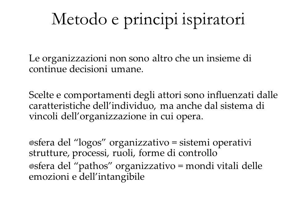 Le organizzazioni non sono altro che un insieme di continue decisioni umane. Scelte e comportamenti degli attori sono influenzati dalle caratteristich
