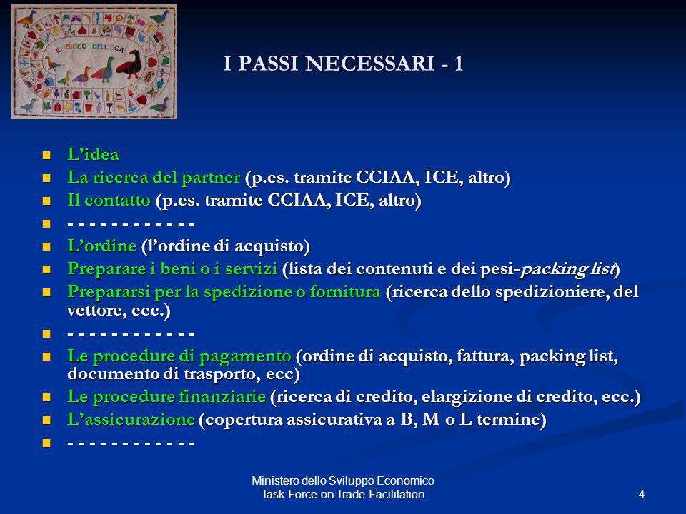 I PASSI NECESSARI - 1 Lidea Lidea La ricerca del partner (p.es. tramite CCIAA, ICE, altro) La ricerca del partner (p.es. tramite CCIAA, ICE, altro) Il