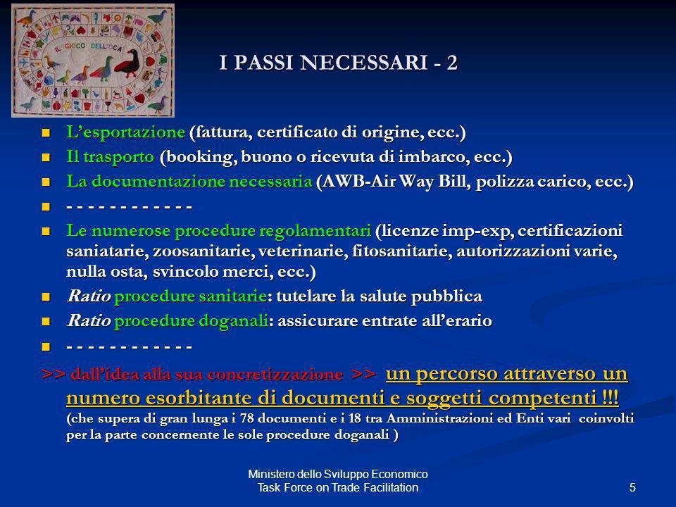 I PASSI NECESSARI - 2 Lesportazione (fattura, certificato di origine, ecc.) Lesportazione (fattura, certificato di origine, ecc.) Il trasporto (bookin