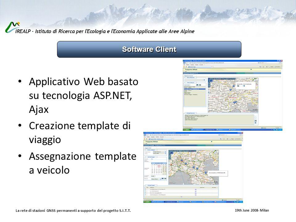 Applicativo Web basato su tecnologia ASP.NET, Ajax Creazione template di viaggio Assegnazione template a veicolo 19th June 2008- Milan La rete di stazioni GNSS permanenti a supporto del progetto S.I.T.T.