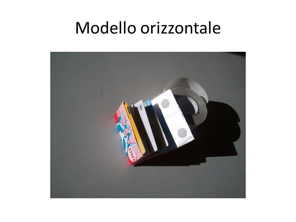 Modello orizzontale