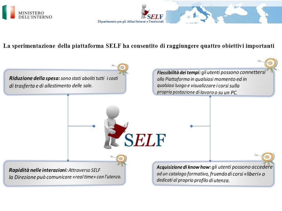 La sperimentazione della piattaforma SELF ha consentito di raggiungere quattro obiettivi importanti
