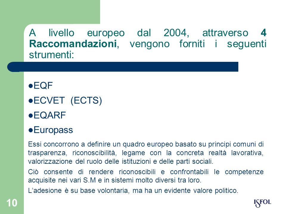 10 A livello europeo dal 2004, attraverso 4 Raccomandazioni, vengono forniti i seguenti strumenti: EQF ECVET (ECTS) EQARF Europass Essi concorrono a d