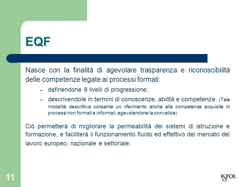 11 EQF Nasce con la finalità di agevolare trasparenza e riconoscibilità delle competenze legate ai processi formali: – definendone 8 livelli di progre