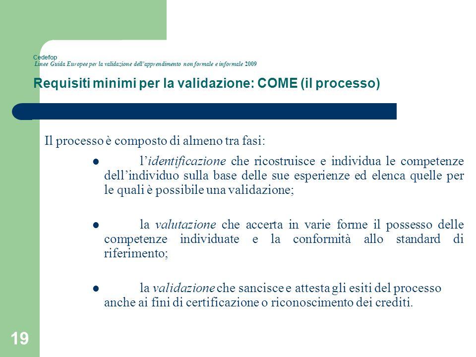 19 Cedefop Linee Guida Europee per la validazione dellapprendimento non formale e informale 2009 Requisiti minimi per la validazione: COME (il process