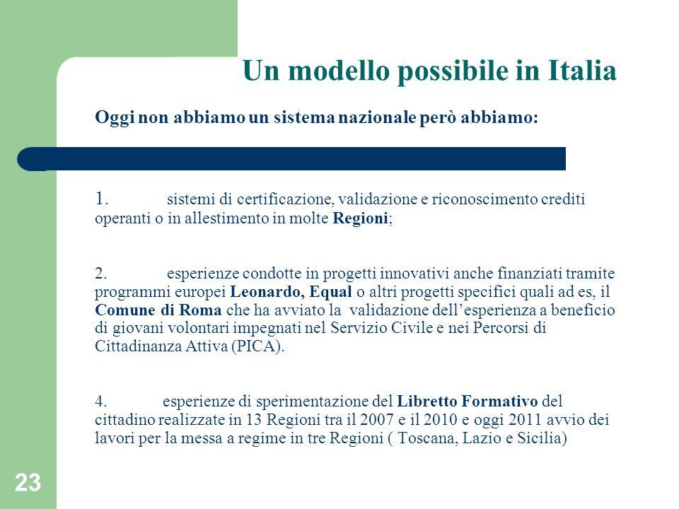 23 Un modello possibile in Italia Oggi non abbiamo un sistema nazionale però abbiamo: 1. sistemi di certificazione, validazione e riconoscimento credi