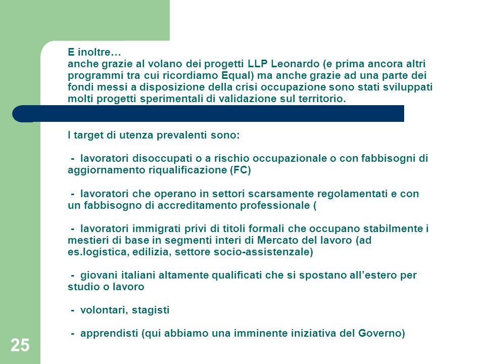 25 E inoltre… anche grazie al volano dei progetti LLP Leonardo (e prima ancora altri programmi tra cui ricordiamo Equal) ma anche grazie ad una parte