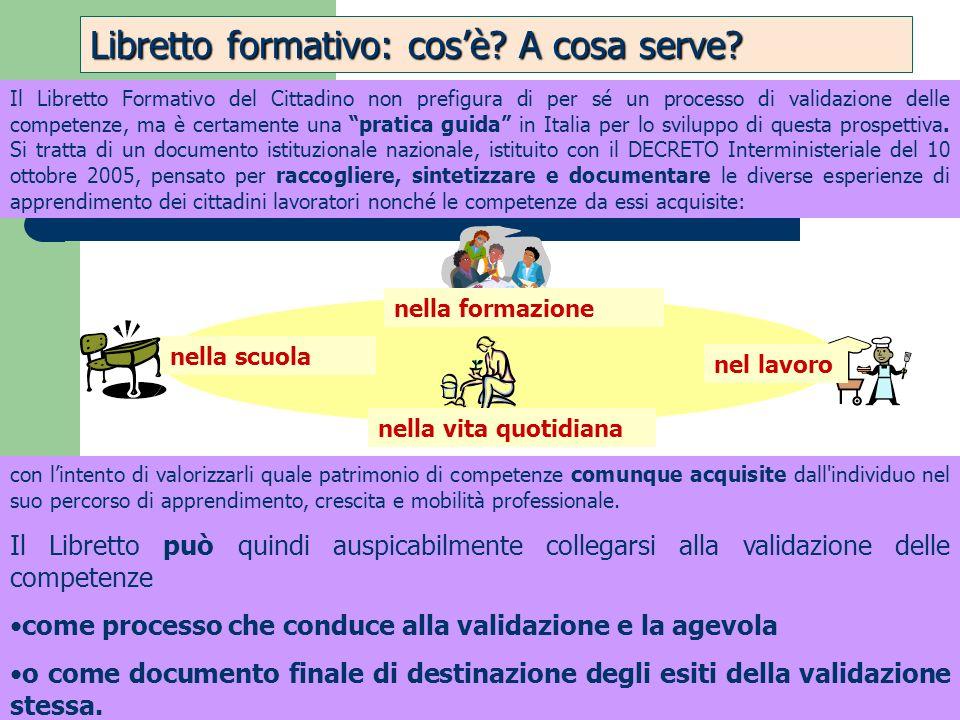 26 Libretto formativo: cosè? A cosa serve? Il Libretto Formativo del Cittadino non prefigura di per sé un processo di validazione delle competenze, ma