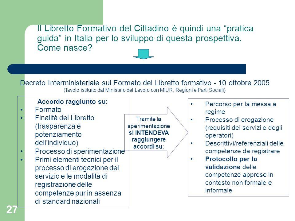 27 Il Libretto Formativo del Cittadino è quindi una pratica guida in Italia per lo sviluppo di questa prospettiva. Come nasce? Decreto Interministeria